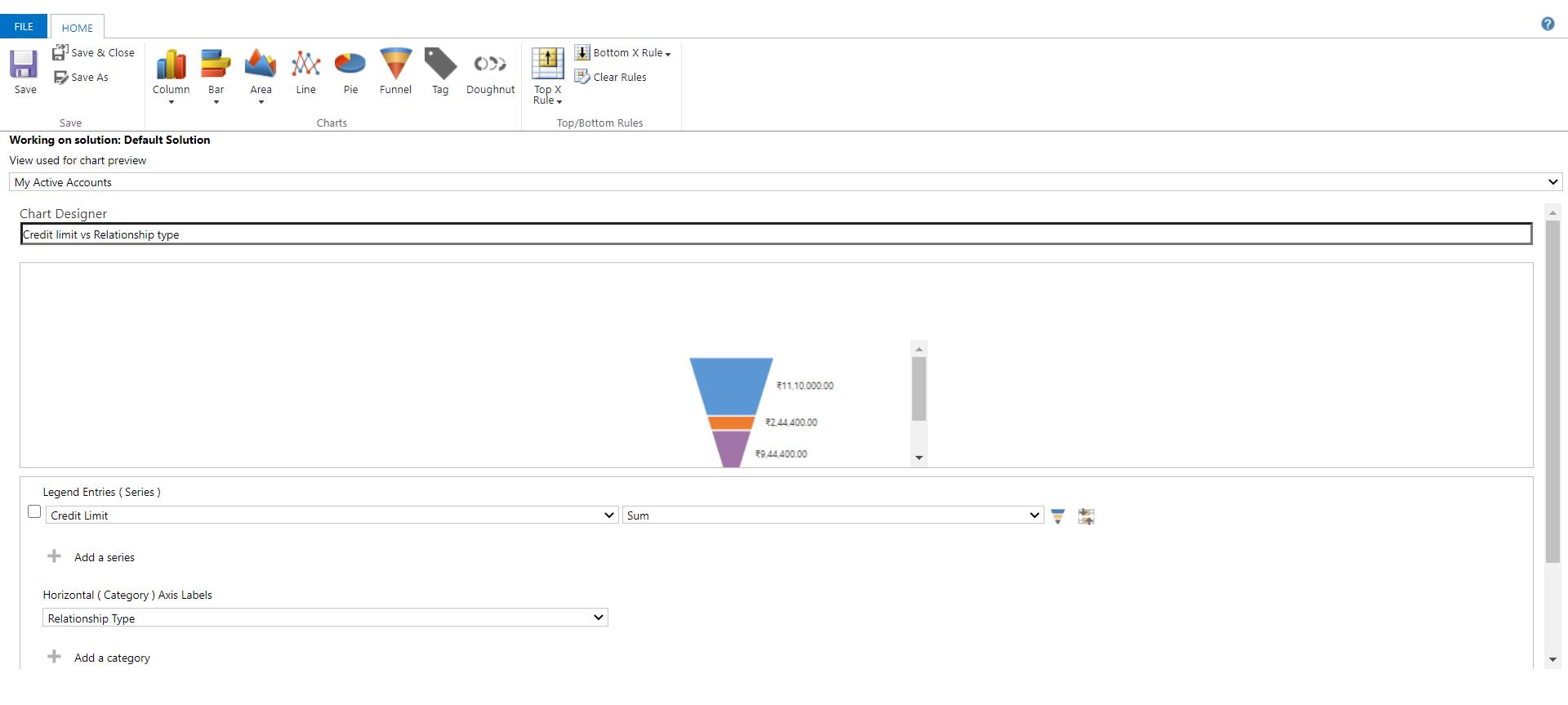Funnel Charts Microsoft Dynamics 365 - AhaApps